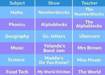 CBeebies Lockdown Pre-School Timetable