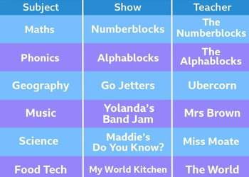 CBeebies Lockdown Pre-School Timetable