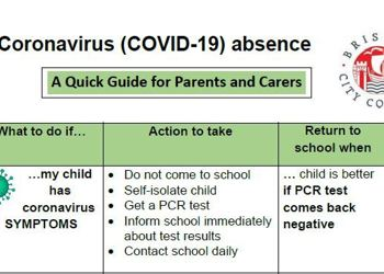 Coronavirus (Covid-19) Absence - A quick guide for parents/carers